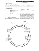 Static Ring Network for Vehicle Communications diagram and image