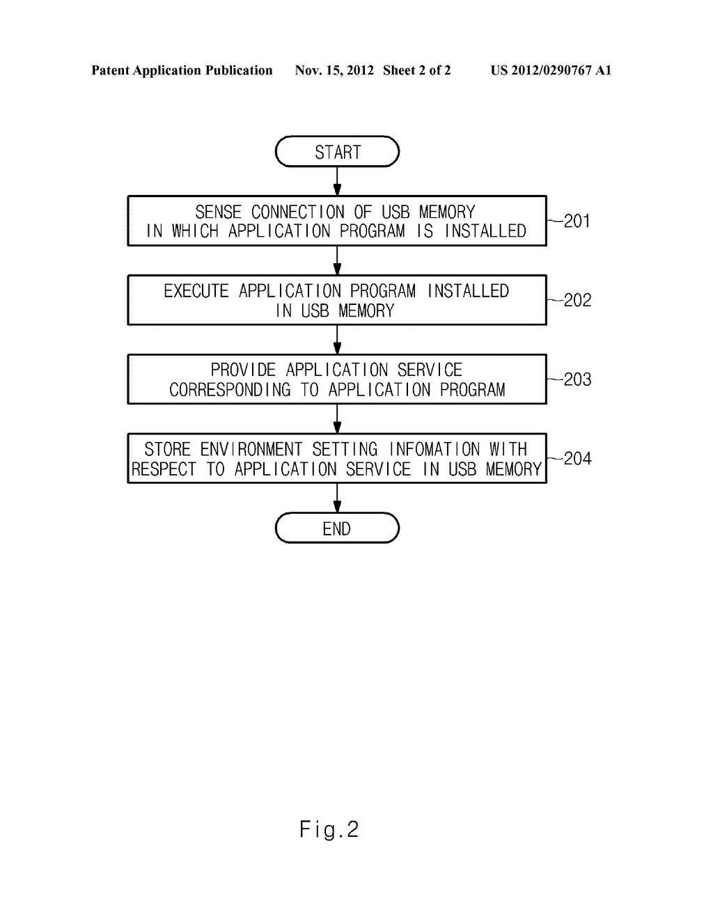 APPARATUS AND METHOD FOR PROVIDING APPLICATION SERVICE USING EXTERNAL     MEMORY - diagram, schematic, and image 03