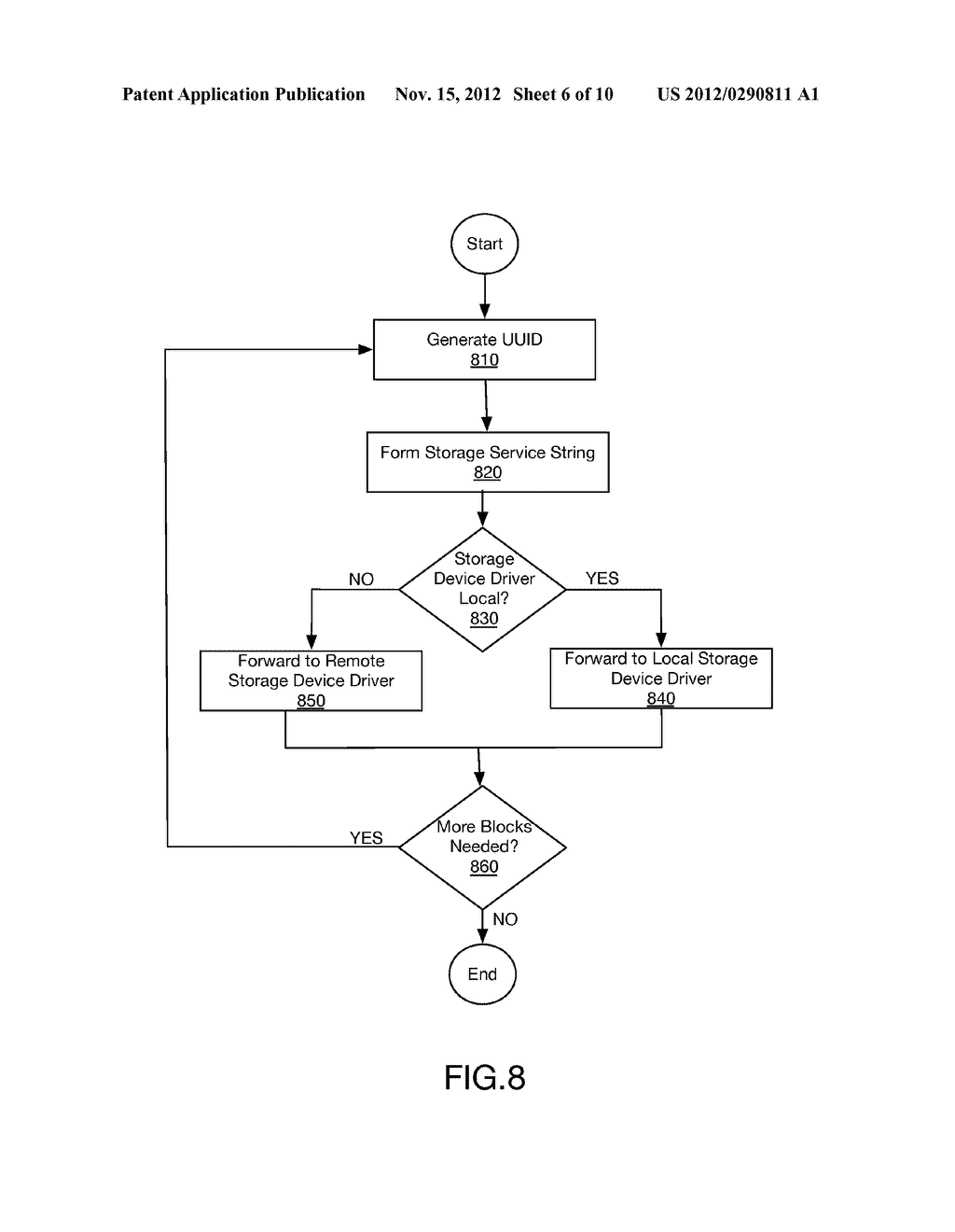 SERVICE ASSOCIATED WITH PERSISTENT STORAGE - diagram, schematic, and image 07