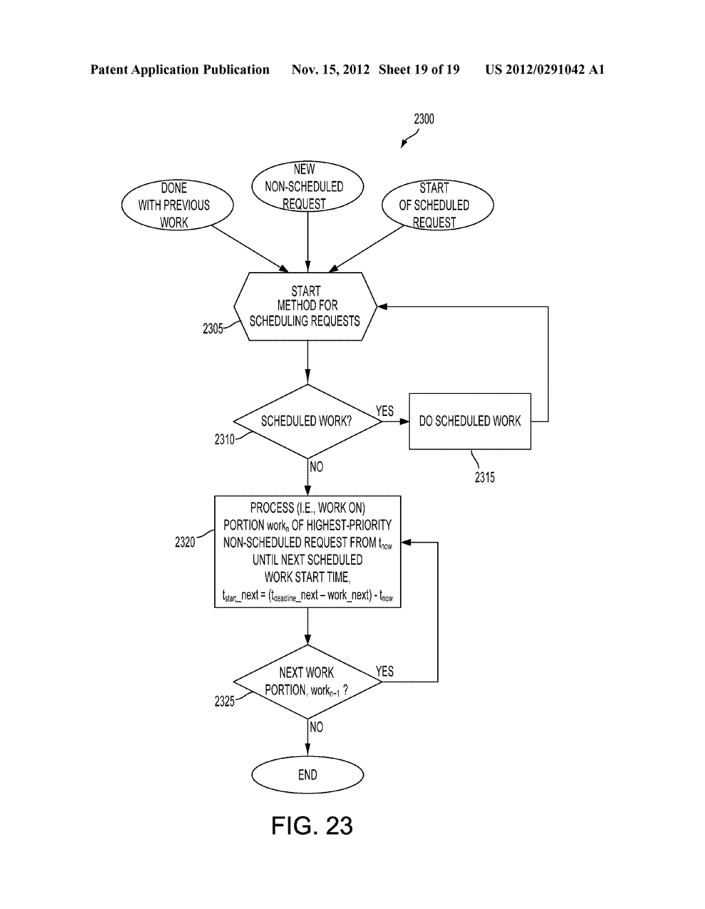 MINIMIZING RESOURCE LATENCY BETWEEN PROCESSOR APPLICATION STATES IN A     PORTABLE COMPUTING DEVICE BY SCHEDULING RESOURCE SET TRANSITIONS - diagram, schematic, and image 20