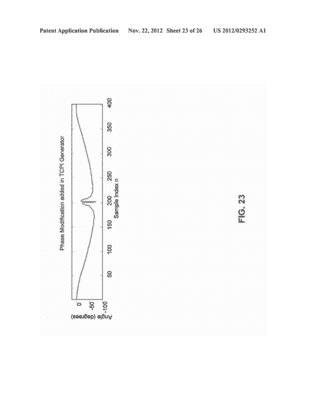 Systems and Methods of RF Power Transmission, Modulation, and     Amplification, Including Varying Weights of Control Signals - diagram, schematic, and image 24