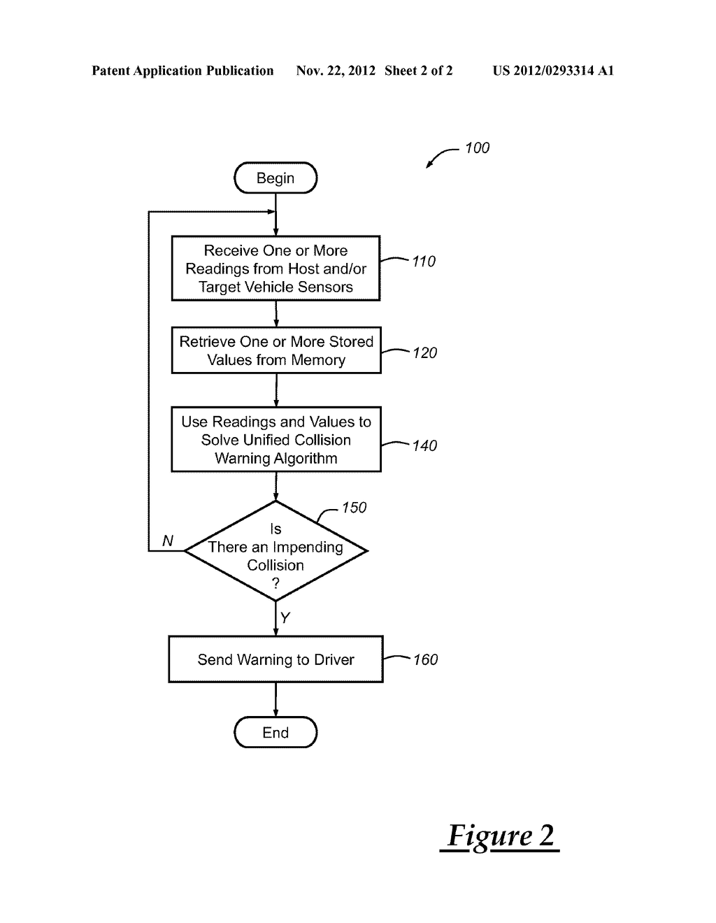 VEHICLE COLLISION WARNING SYSTEM AND METHOD OF OPERATING THE SAME - diagram, schematic, and image 03