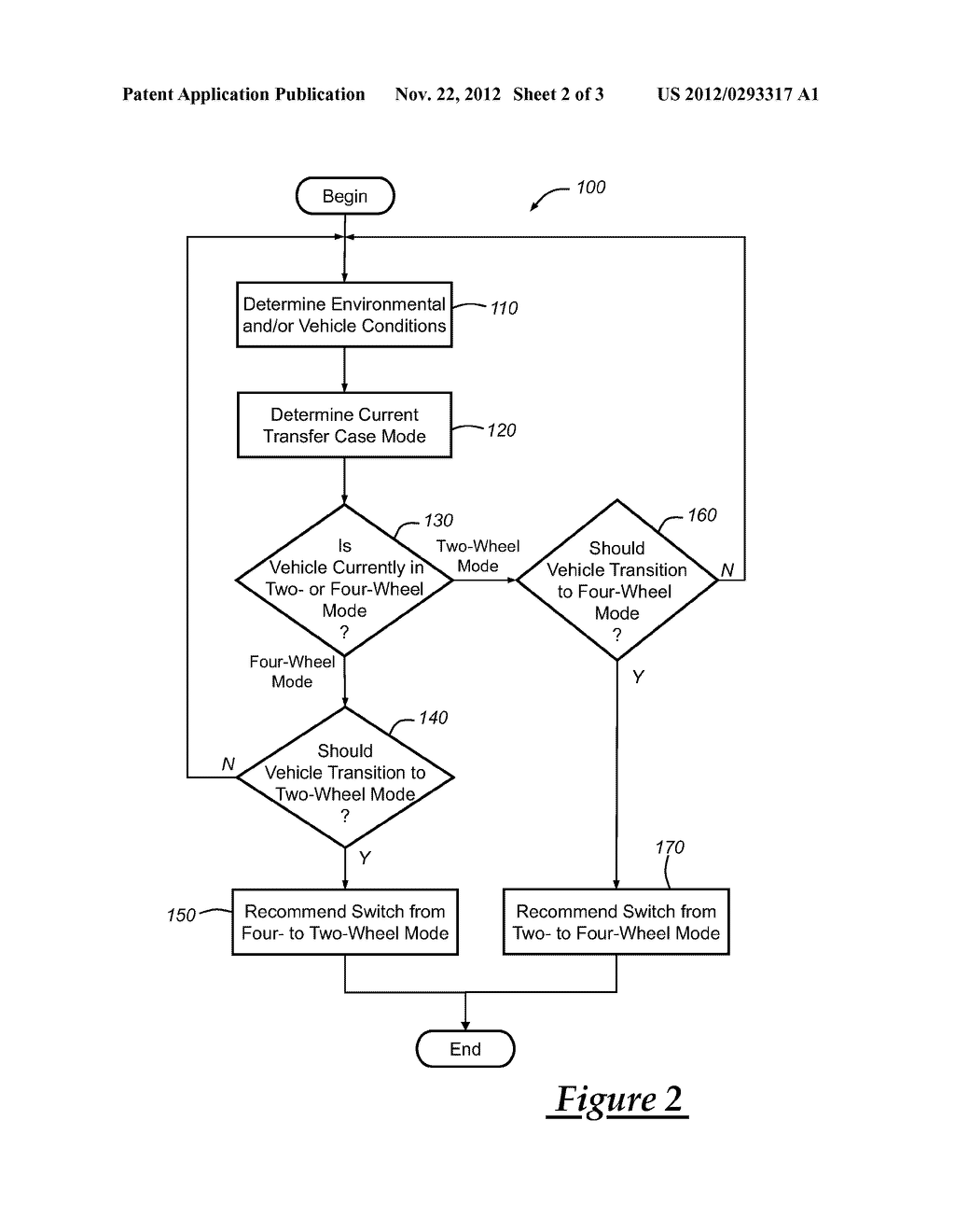 METHOD FOR USE WITH VEHICLE HAVING SELECTABLE TRANSFER CASE - diagram, schematic, and image 03