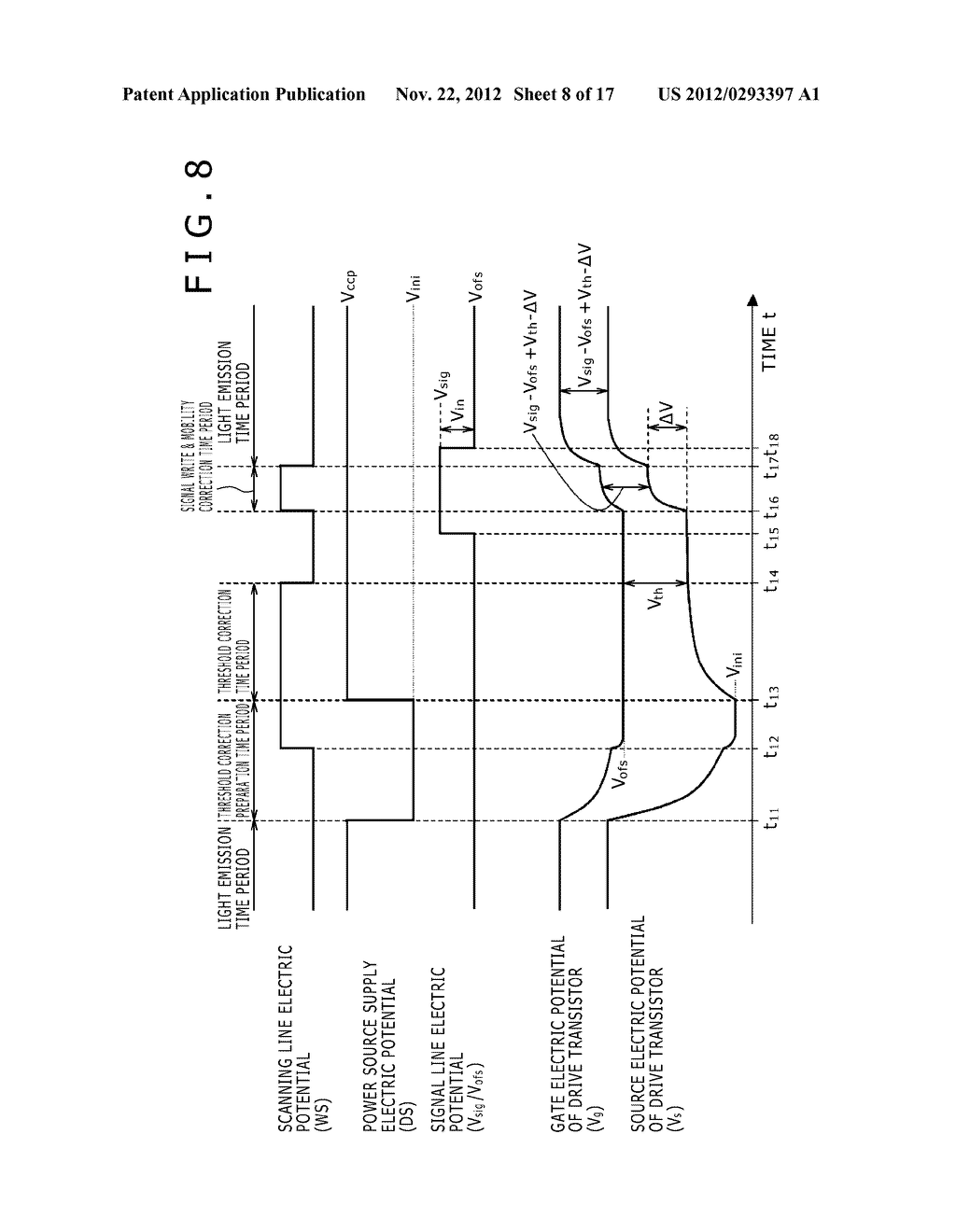 BOOTSTRAP CIRCUIT, INVERTER CIRCUIT, SCANNING CIRCUIT, DISPLAY DEVICE, AND     ELECTRONIC APPARATUS - diagram, schematic, and image 09