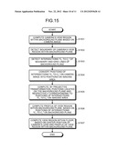 CAMERA INSTALLATION POSITION EVALUATING METHOD AND SYSTEM diagram and image