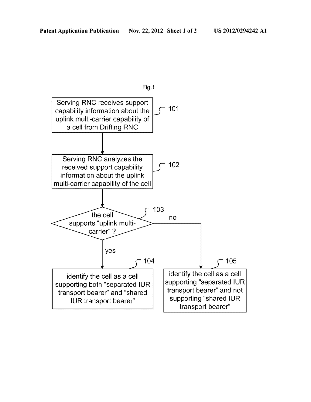 Method and System for Identifying Transport Bearer Capacity of IUR     Interface - diagram, schematic, and image 02