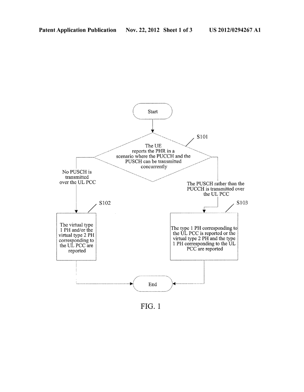 METHOD AND APPARATUS FOR REPORTING A POWER HEADROOM REPORT (PHR) IN A     CARRIER AGGREGATION SCENE - diagram, schematic, and image 02