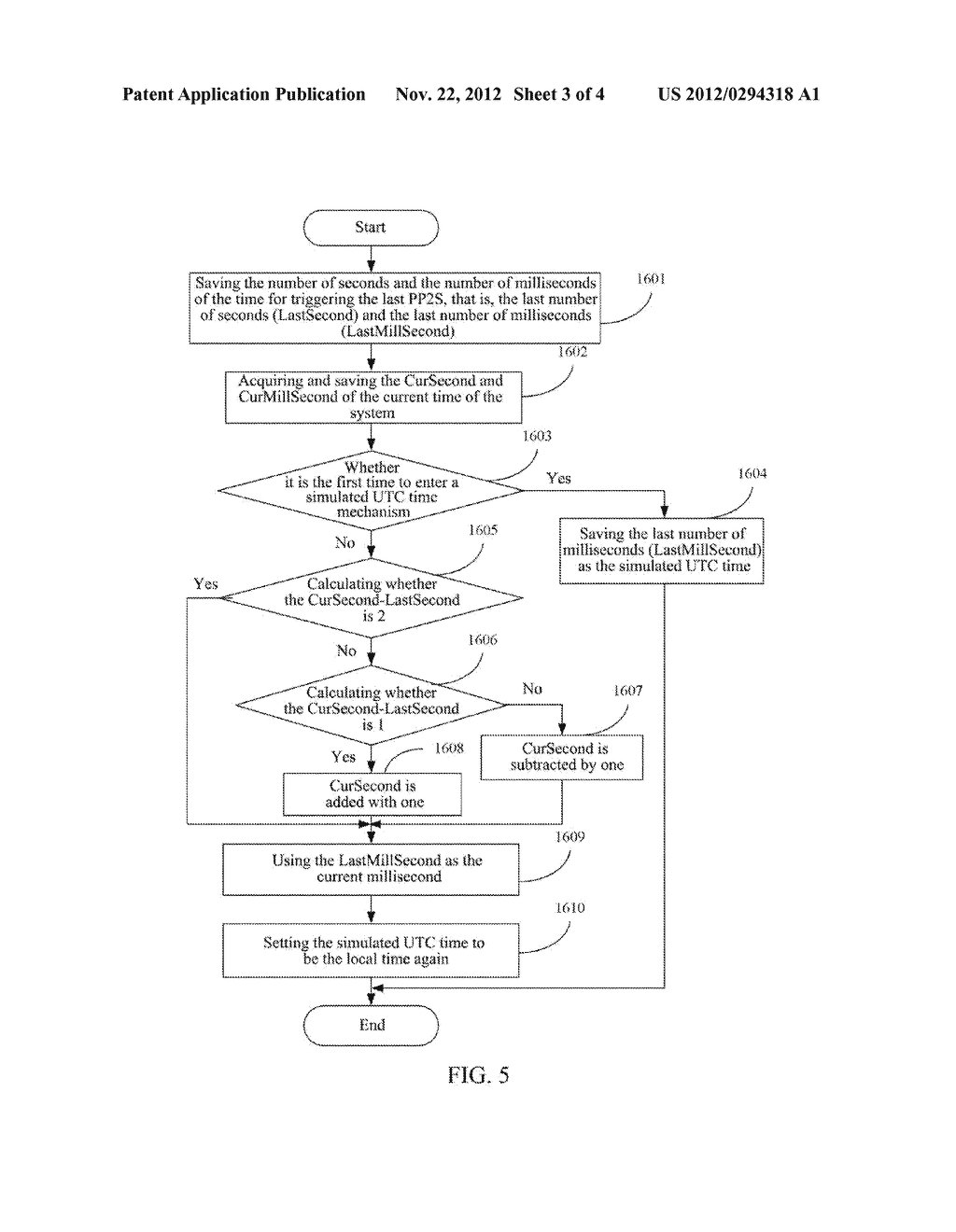 Method and System for Implementing Time Synchronization in Local Area     Network (LAN) - diagram, schematic, and image 04
