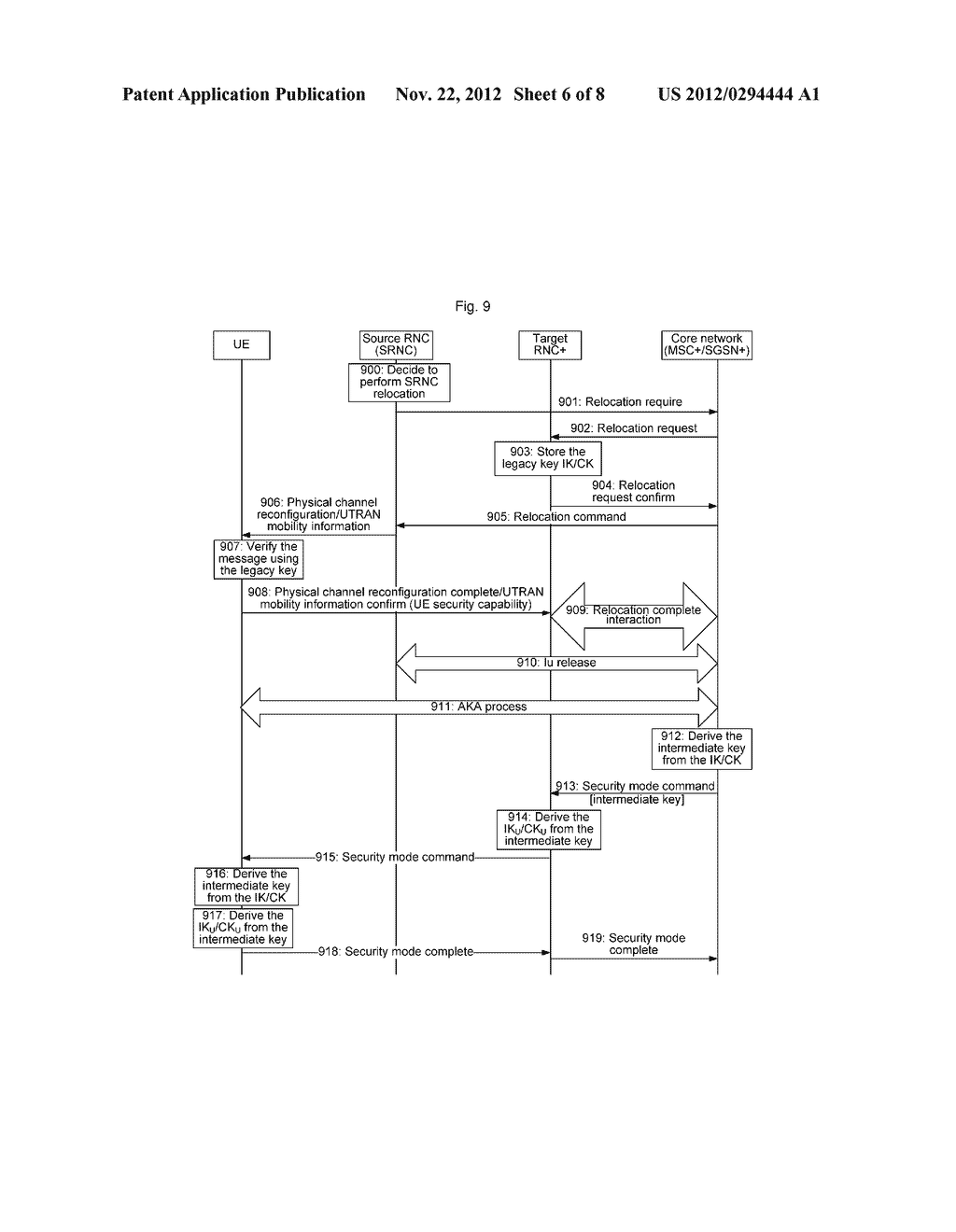 Method and system for establishing enhanced air interface key - diagram, schematic, and image 07