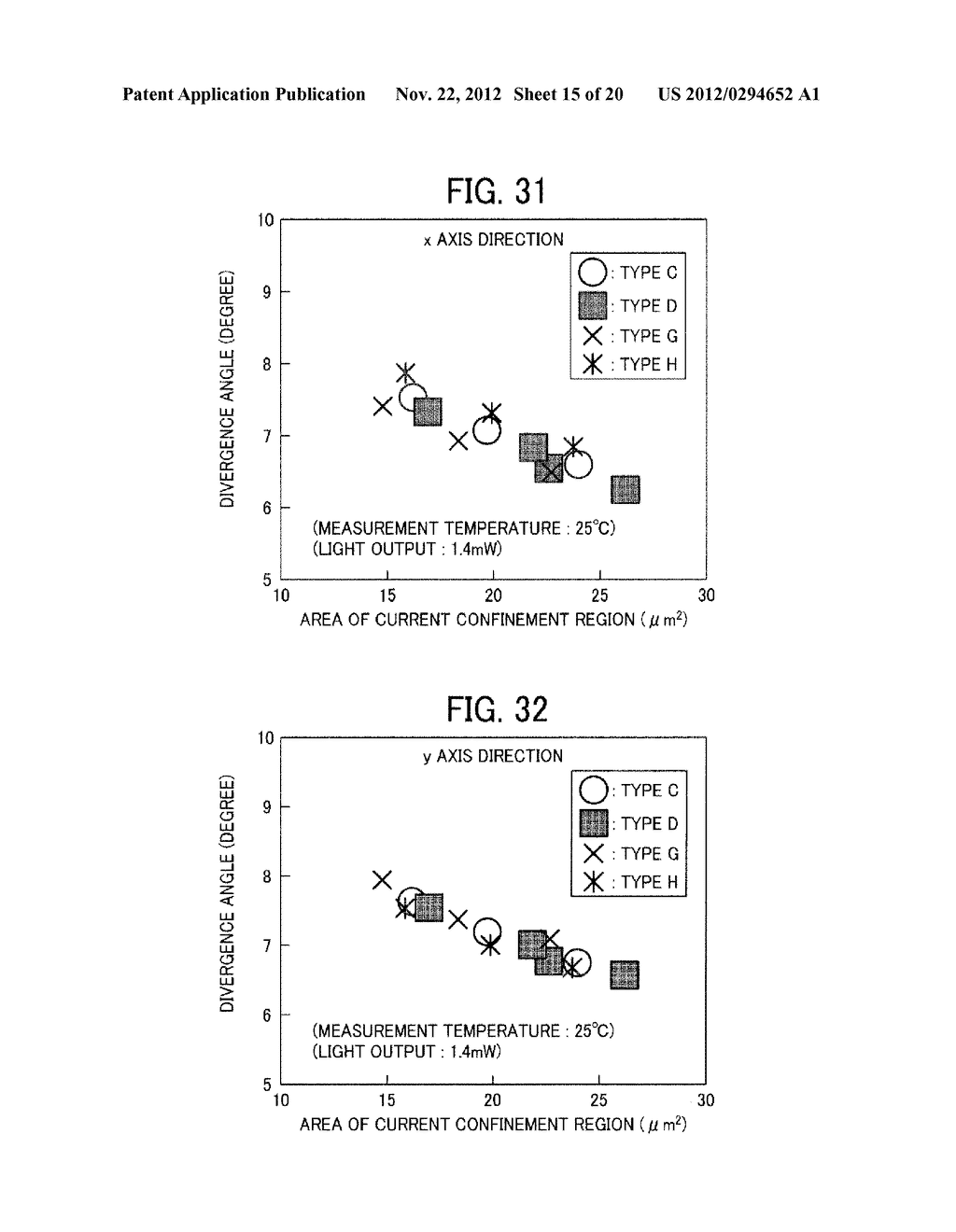 SURFACE EMITTING LASER DIODE, OPTICAL SCANNING APPARATUS AND IMAGE FORMING     APPARATUS - diagram, schematic, and image 16