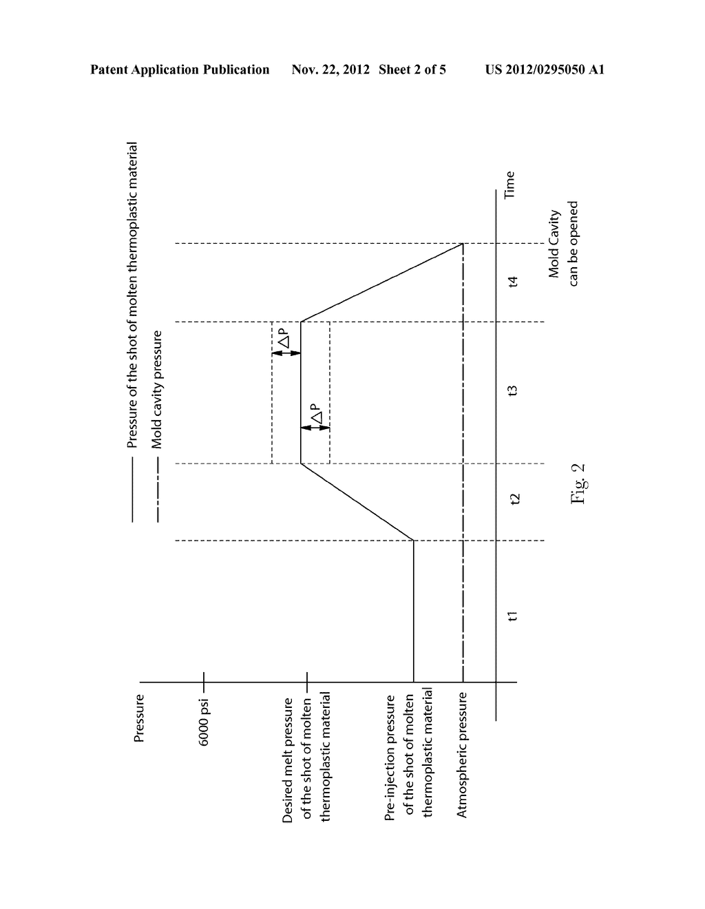 Method for Injection Molding at Low, Substantially Constant Pressure - diagram, schematic, and image 03