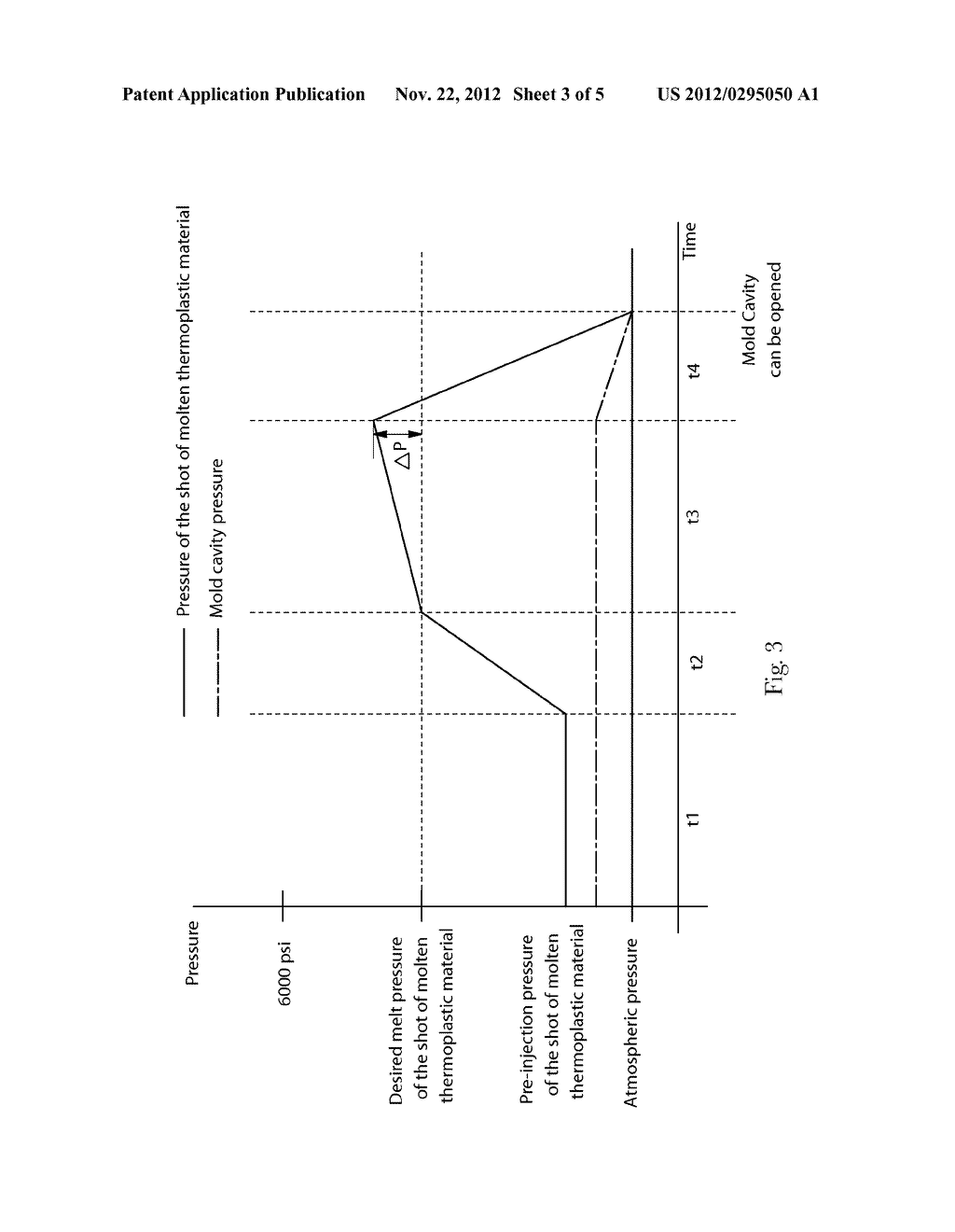 Method for Injection Molding at Low, Substantially Constant Pressure - diagram, schematic, and image 04