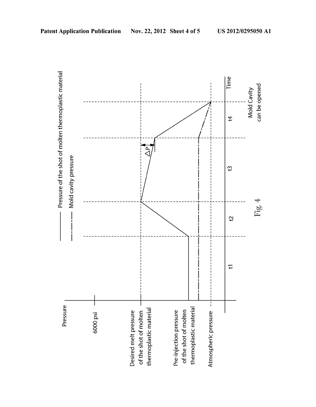 Method for Injection Molding at Low, Substantially Constant Pressure - diagram, schematic, and image 05