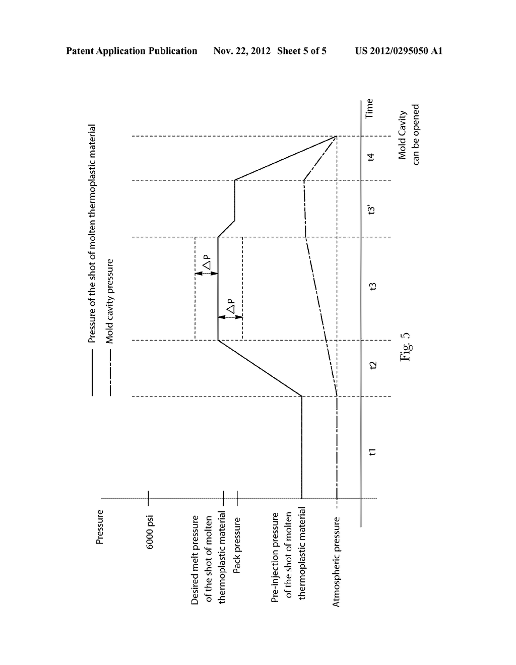 Method for Injection Molding at Low, Substantially Constant Pressure - diagram, schematic, and image 06