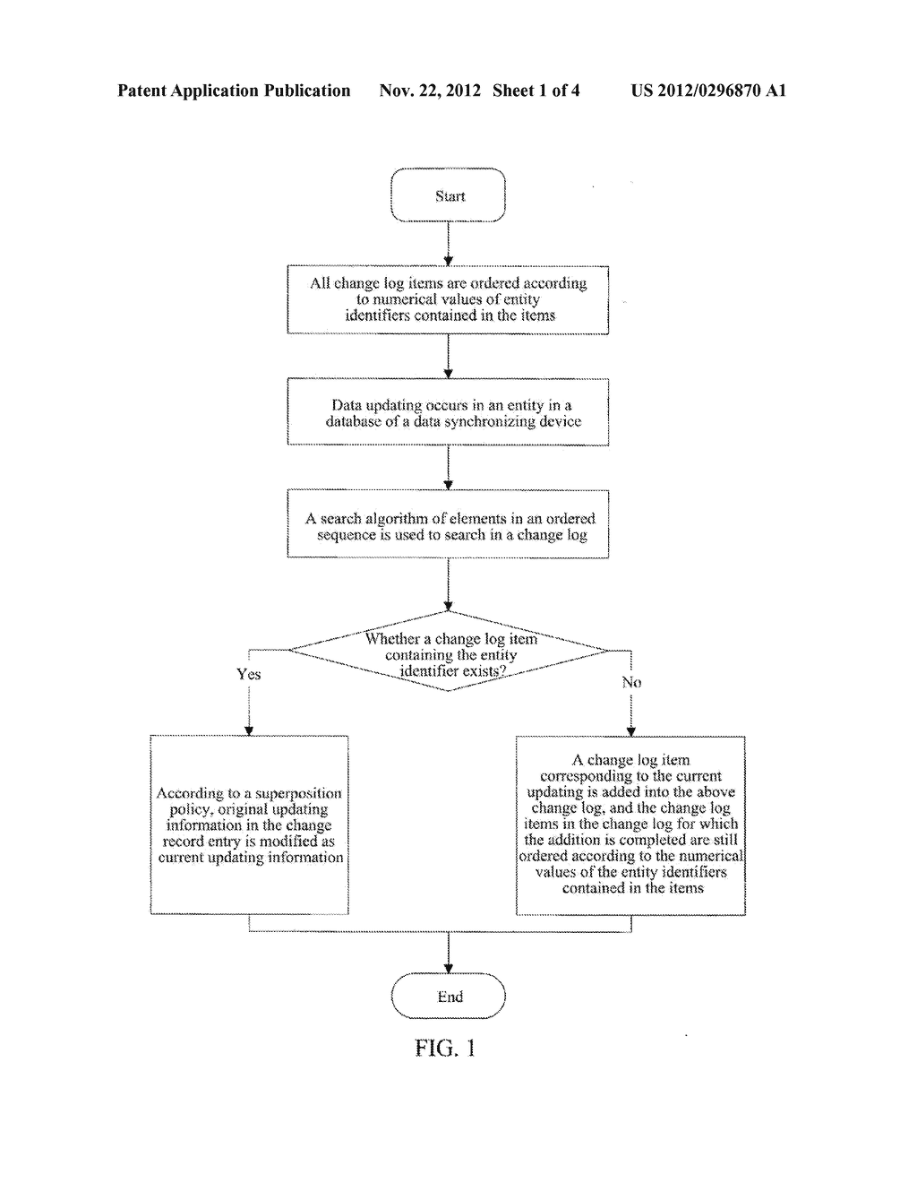 Method for Finding, Updating and Synchronizing Modified Record Item and     Data Synchronizing Device - diagram, schematic, and image 02
