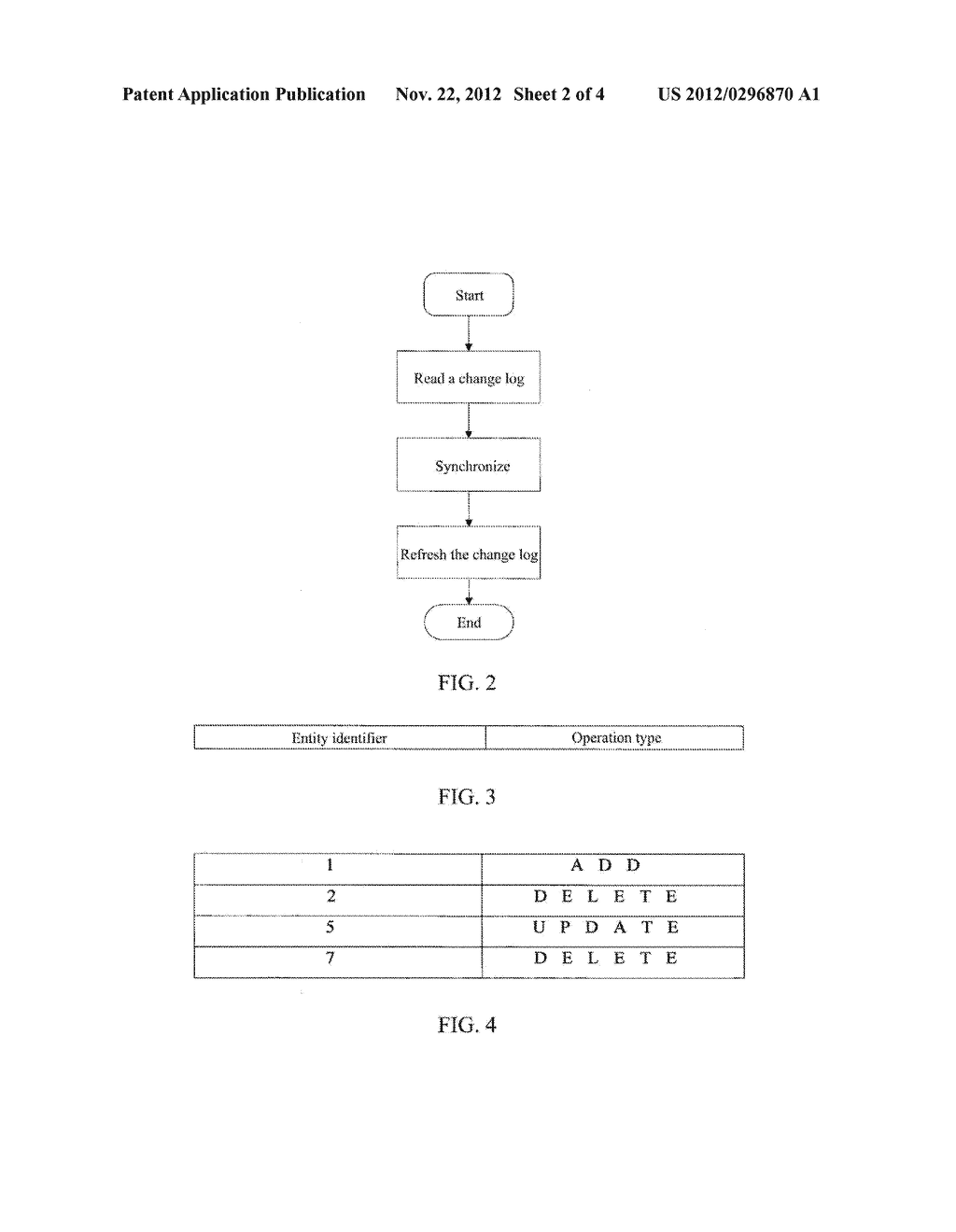 Method for Finding, Updating and Synchronizing Modified Record Item and     Data Synchronizing Device - diagram, schematic, and image 03