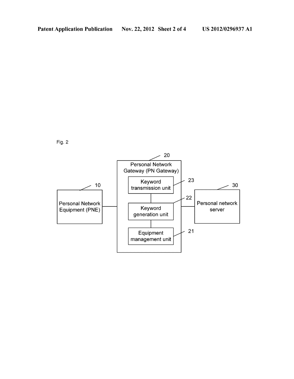 METHOD AND DEVICE FOR SEARCHING PERSONAL NETWORK SERVICE - diagram, schematic, and image 03