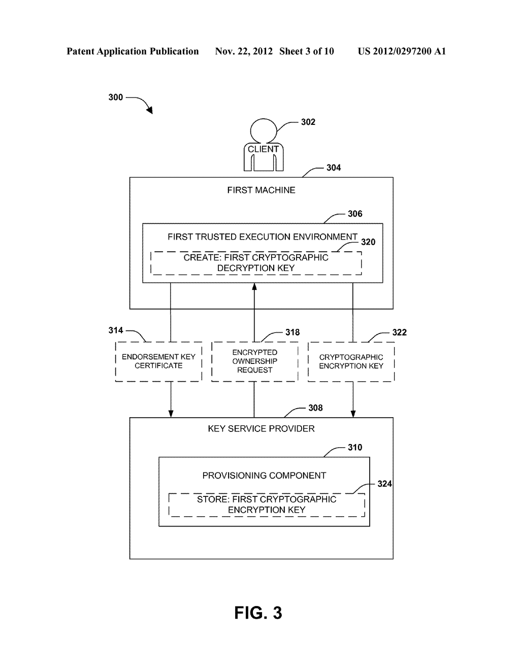 POLICY BOUND KEY CREATION AND RE-WRAP SERVICE - diagram, schematic, and image 04