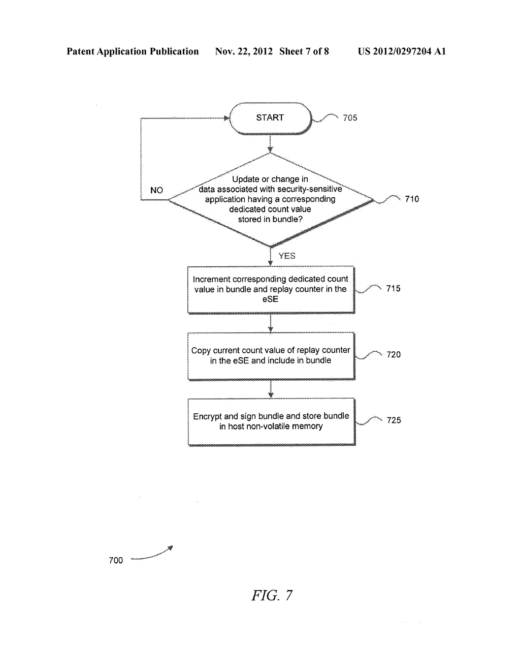 Security Architecture For Using Host Memory in the Design of A Secure     Element - diagram, schematic, and image 08