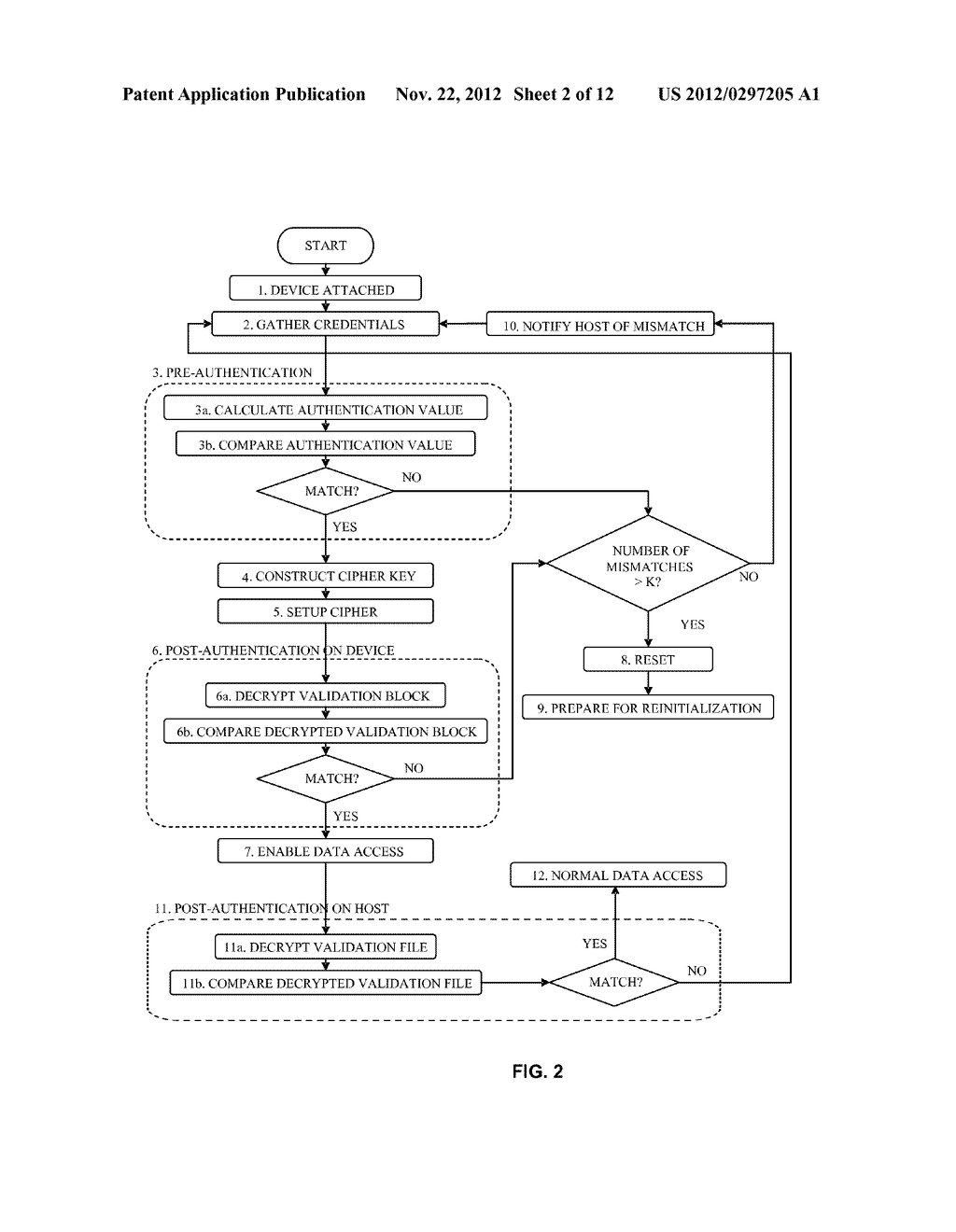 Secure User/Host Authentication - diagram, schematic, and image 03