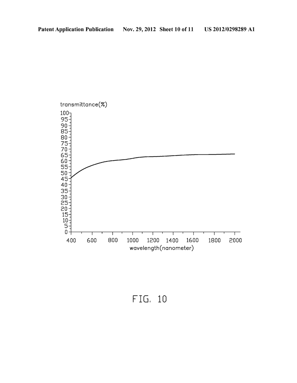 METHOD FOR MAKING GRAPHENE/CARBON NANOTUBE COMPOSITE STRUCTURE - diagram, schematic, and image 11