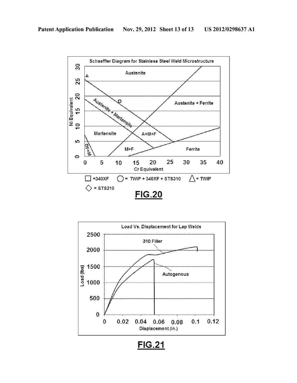 METHOD OF LASER WELDING TWIP STEEL TO LOW CARBON STEEL - diagram, schematic, and image 14