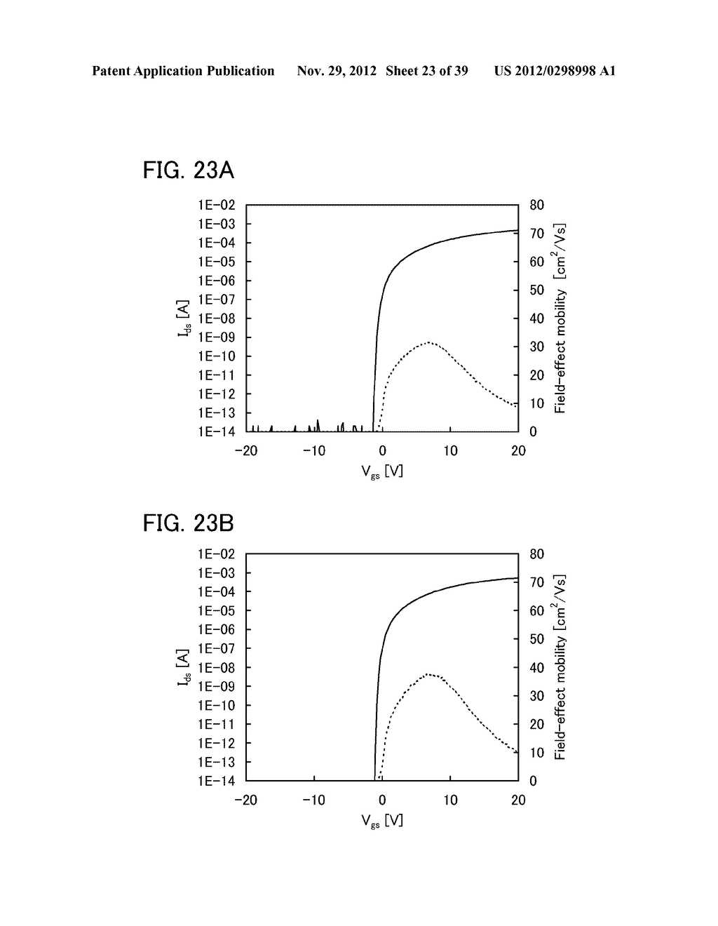 METHOD FOR FORMING OXIDE SEMICONDUCTOR FILM, SEMICONDUCTOR DEVICE, AND     METHOD FOR MANUFACTURING SEMICONDUCTOR DEVICE - diagram, schematic, and image 24