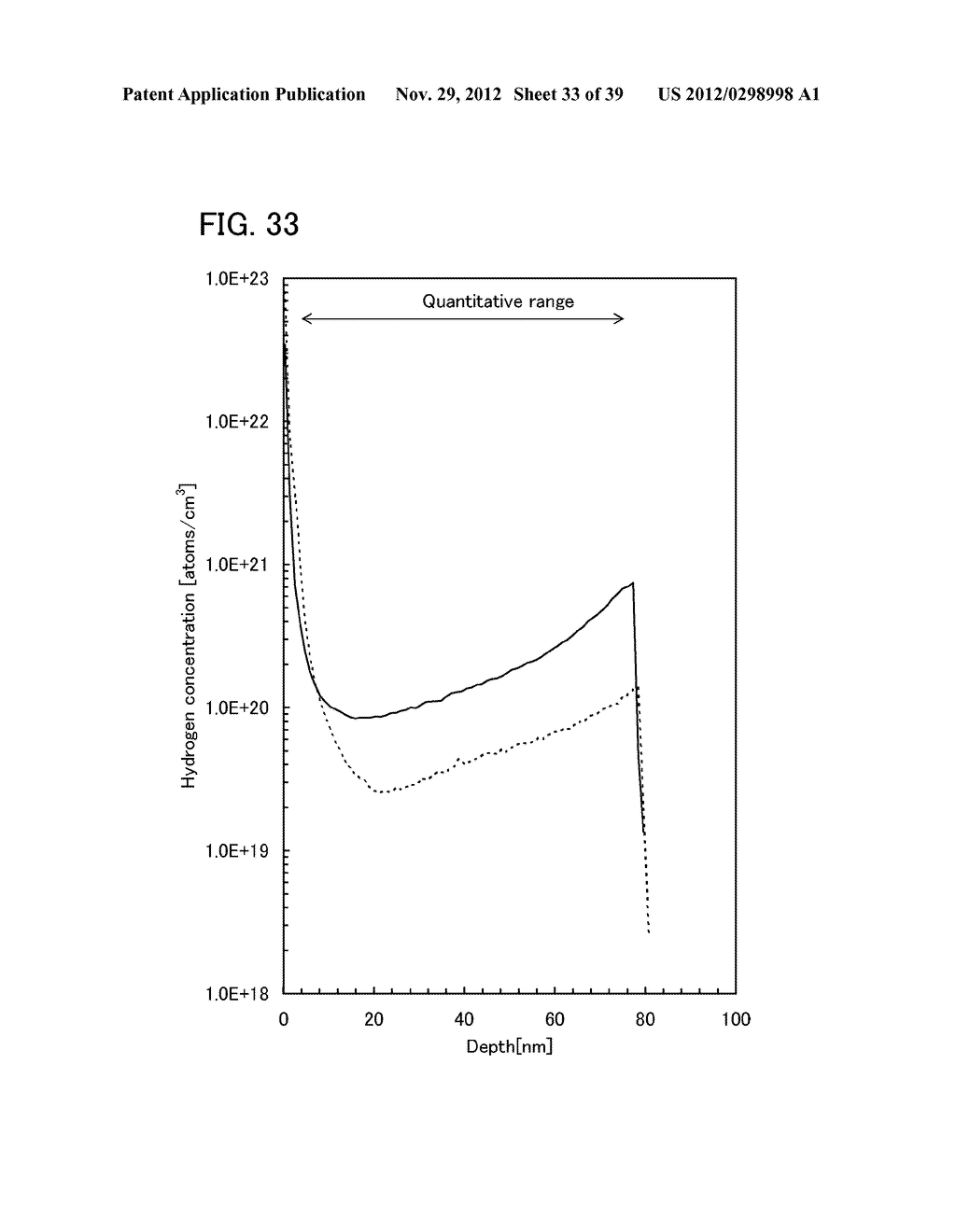 METHOD FOR FORMING OXIDE SEMICONDUCTOR FILM, SEMICONDUCTOR DEVICE, AND     METHOD FOR MANUFACTURING SEMICONDUCTOR DEVICE - diagram, schematic, and image 34