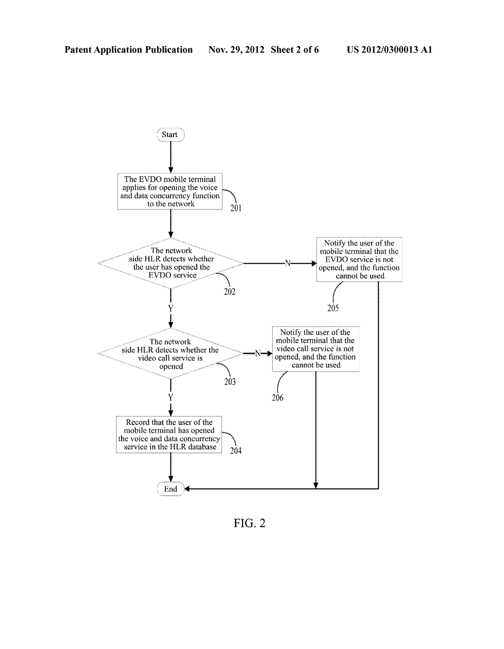 METHOD AND EQUIPMENT FOR REALIZING CONCURRENCY OF VOICE AND DATA - diagram, schematic, and image 03
