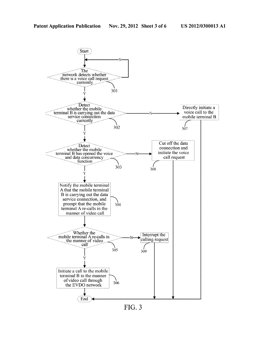 METHOD AND EQUIPMENT FOR REALIZING CONCURRENCY OF VOICE AND DATA - diagram, schematic, and image 04