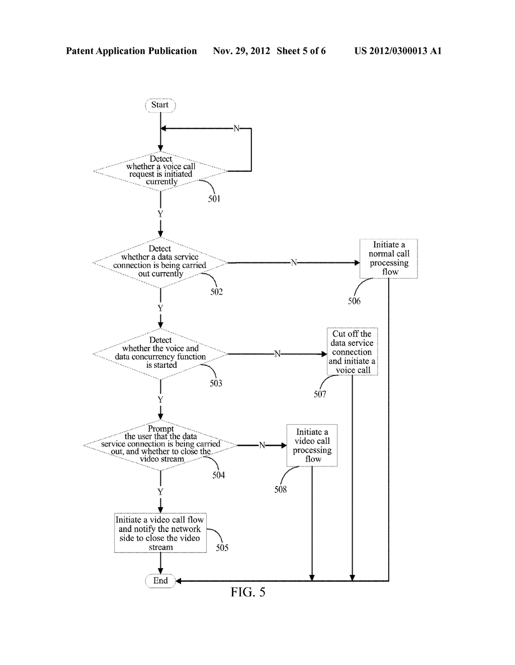 METHOD AND EQUIPMENT FOR REALIZING CONCURRENCY OF VOICE AND DATA - diagram, schematic, and image 06