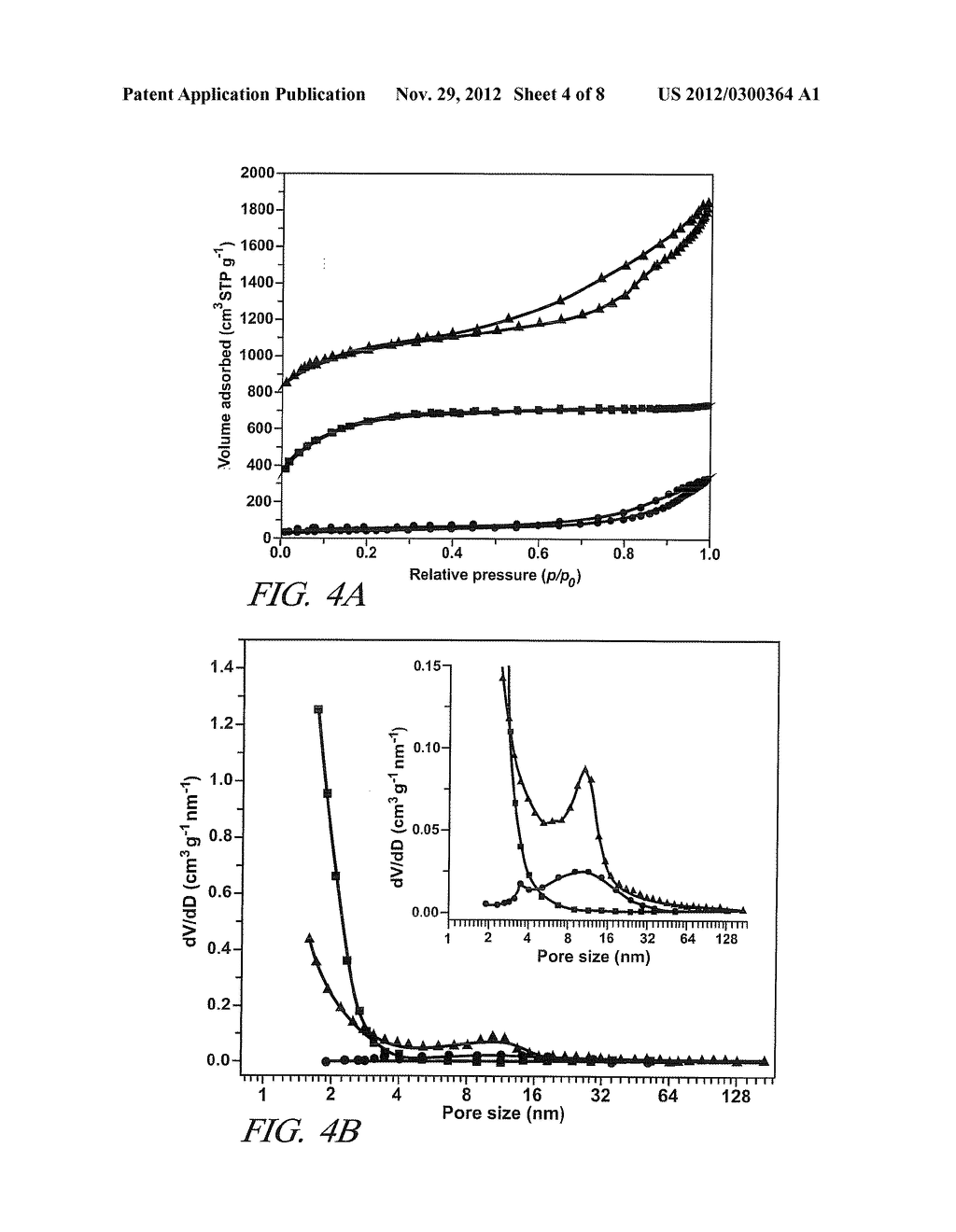 HIERARCHIALLY POROUS CARBON PARTICLES FOR ELECTROCHEMICAL APPLICATIONS - diagram, schematic, and image 05