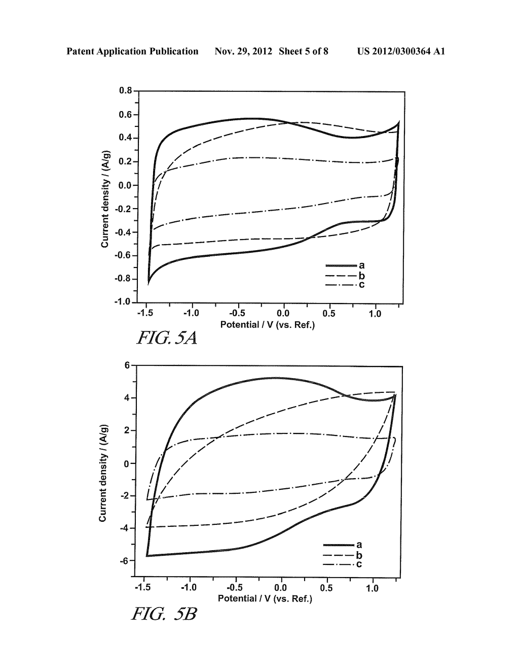 HIERARCHIALLY POROUS CARBON PARTICLES FOR ELECTROCHEMICAL APPLICATIONS - diagram, schematic, and image 06