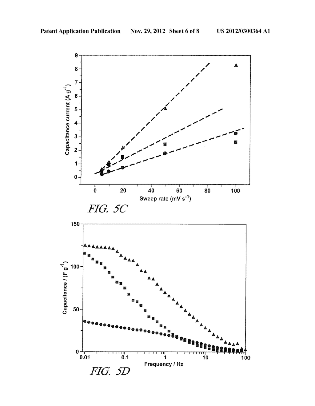 HIERARCHIALLY POROUS CARBON PARTICLES FOR ELECTROCHEMICAL APPLICATIONS - diagram, schematic, and image 07