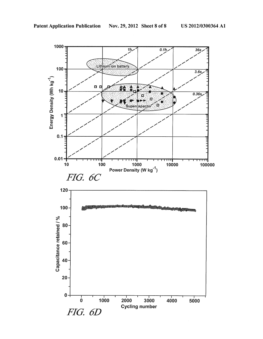 HIERARCHIALLY POROUS CARBON PARTICLES FOR ELECTROCHEMICAL APPLICATIONS - diagram, schematic, and image 09