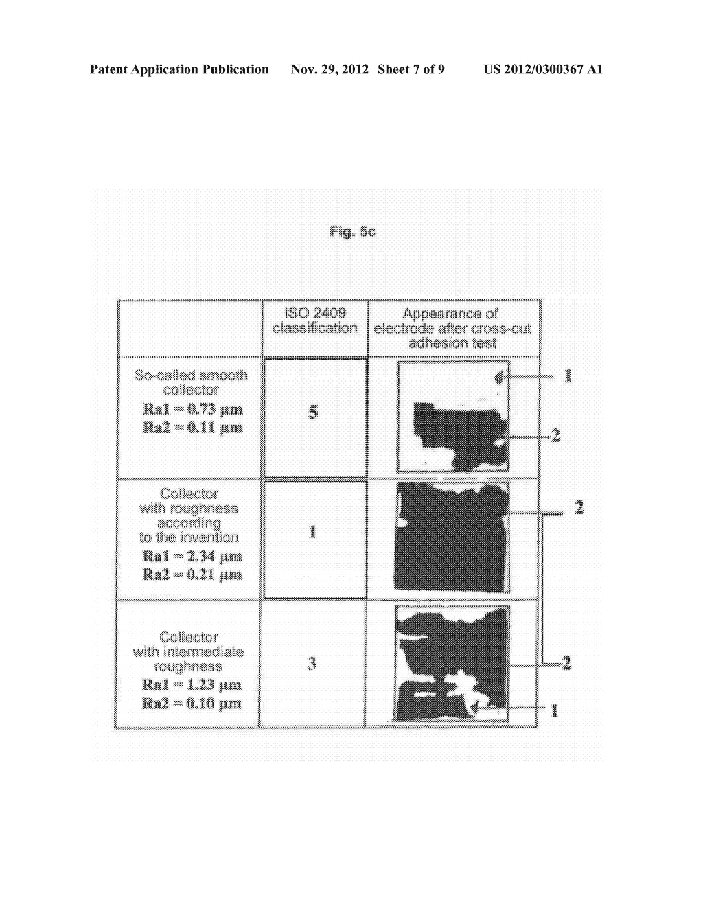 NEGATIVE ELECTRODE FOR ASYMMETRIC SUPERCAPACITOR HAVING A POSITIVE     ELECTRODE BASED ON NICKEL HYDROXIDE AND AN ALKALINE ELECTROLYTE AND     METHOD FOR MAKING SAME - diagram, schematic, and image 08