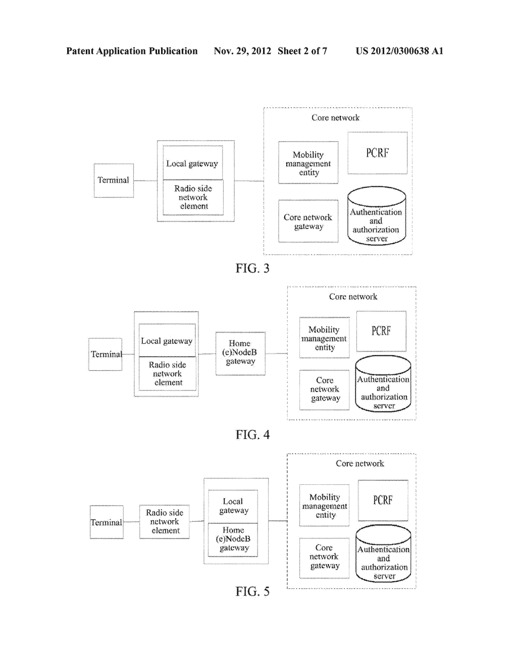 Method and System for Controlling Establishment of Local IP Access - diagram, schematic, and image 03