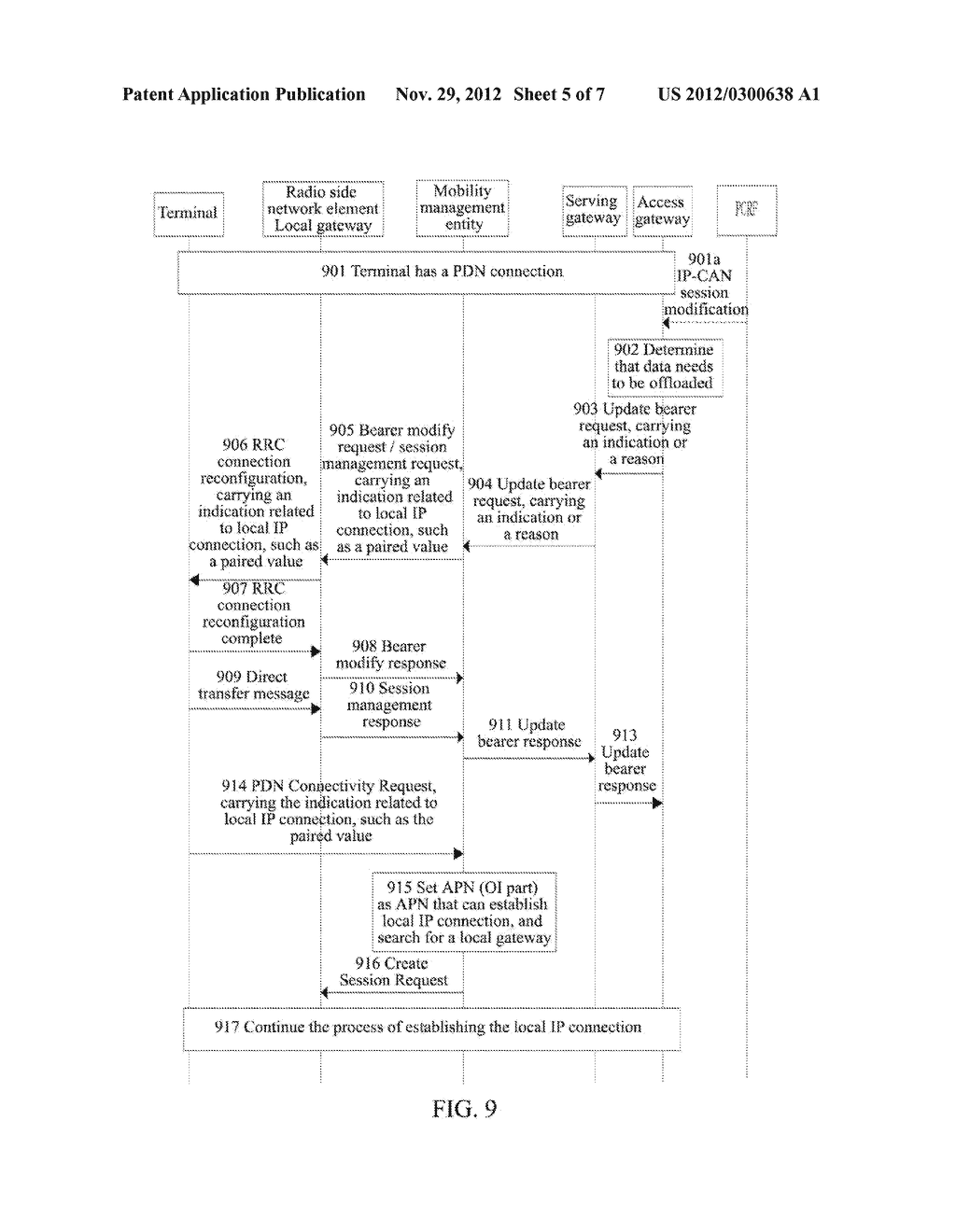 Method and System for Controlling Establishment of Local IP Access - diagram, schematic, and image 06