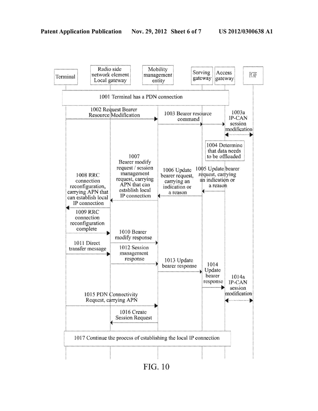 Method and System for Controlling Establishment of Local IP Access - diagram, schematic, and image 07