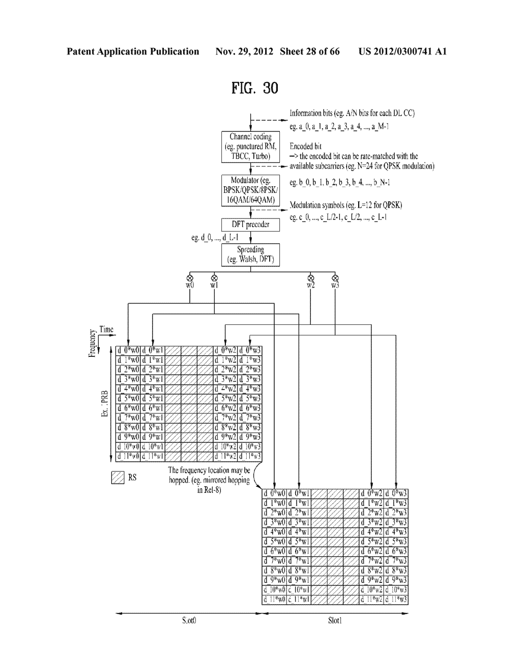 METHOD AND APPARATUS FOR TRANSMITTING CONTROL INFORMATION IN A WIRELESS     COMMUNICATION SYSTEM - diagram, schematic, and image 29