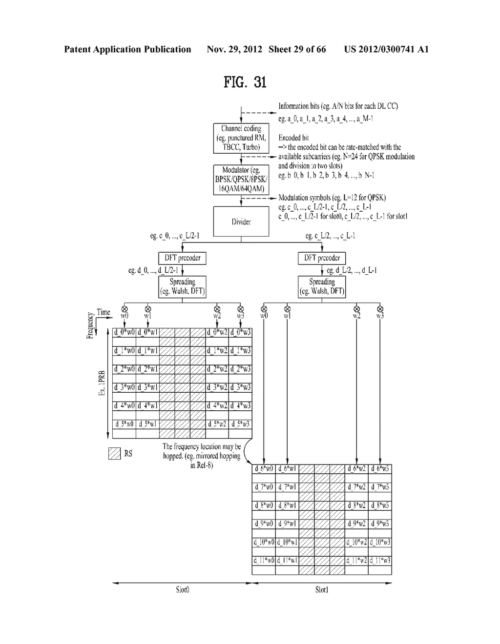 METHOD AND APPARATUS FOR TRANSMITTING CONTROL INFORMATION IN A WIRELESS     COMMUNICATION SYSTEM - diagram, schematic, and image 30