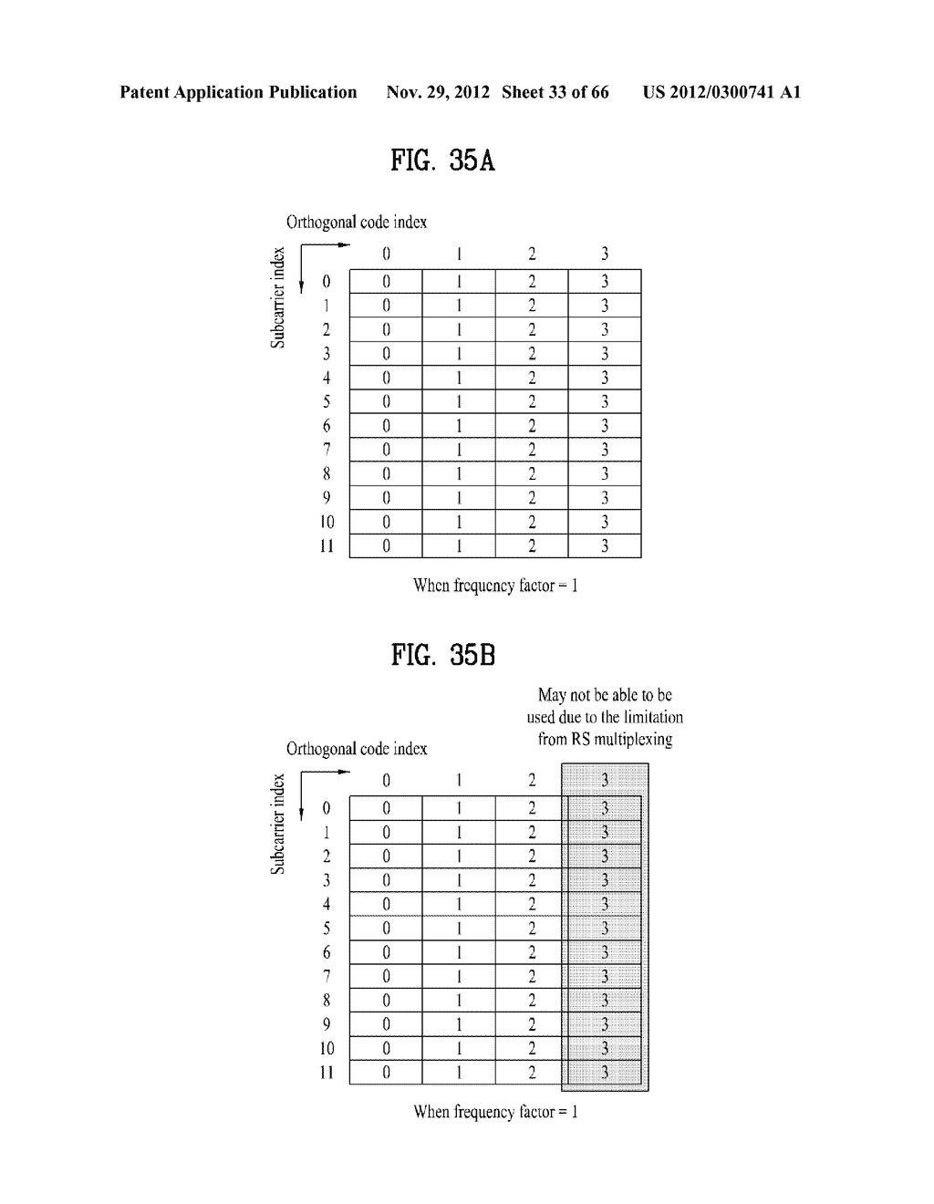 METHOD AND APPARATUS FOR TRANSMITTING CONTROL INFORMATION IN A WIRELESS     COMMUNICATION SYSTEM - diagram, schematic, and image 34