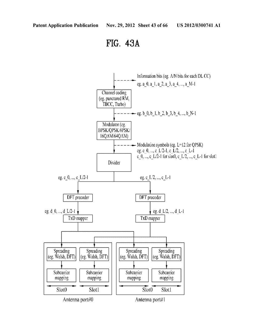 METHOD AND APPARATUS FOR TRANSMITTING CONTROL INFORMATION IN A WIRELESS     COMMUNICATION SYSTEM - diagram, schematic, and image 44