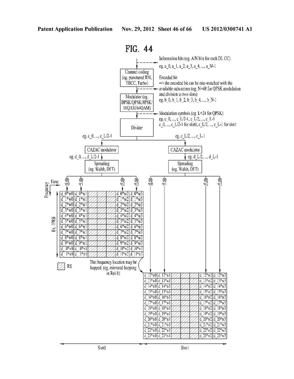 METHOD AND APPARATUS FOR TRANSMITTING CONTROL INFORMATION IN A WIRELESS     COMMUNICATION SYSTEM - diagram, schematic, and image 47