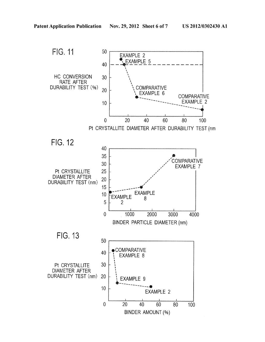 METHOD OF PRODUCING NOBLE METAL-SUPPORTED POWDER, NOBLE METAL-SUPPORTED     POWDER AND EXHAUST GAS PURIFYING CATALYST - diagram, schematic, and image 07