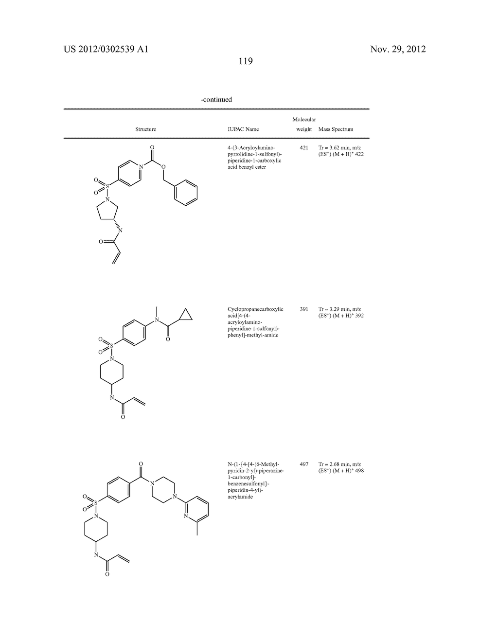 TRANSGLUTAMINASE TG2 INHIBITORS, PHARMACEUTICAL COMPOSITIONS, AND METHODS     OF USE THEREOF - diagram, schematic, and image 120