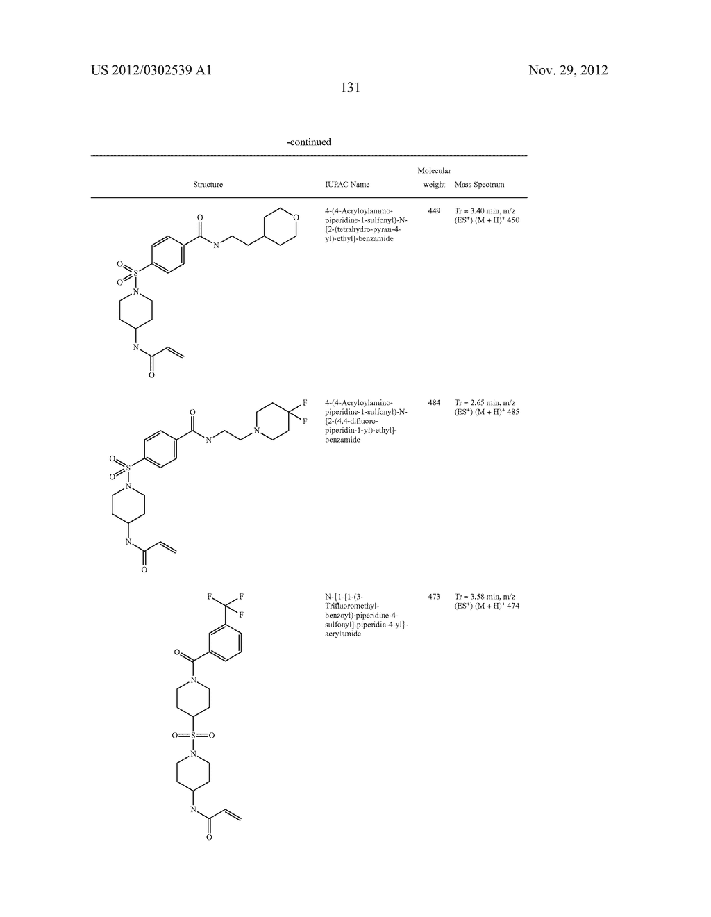 TRANSGLUTAMINASE TG2 INHIBITORS, PHARMACEUTICAL COMPOSITIONS, AND METHODS     OF USE THEREOF - diagram, schematic, and image 132