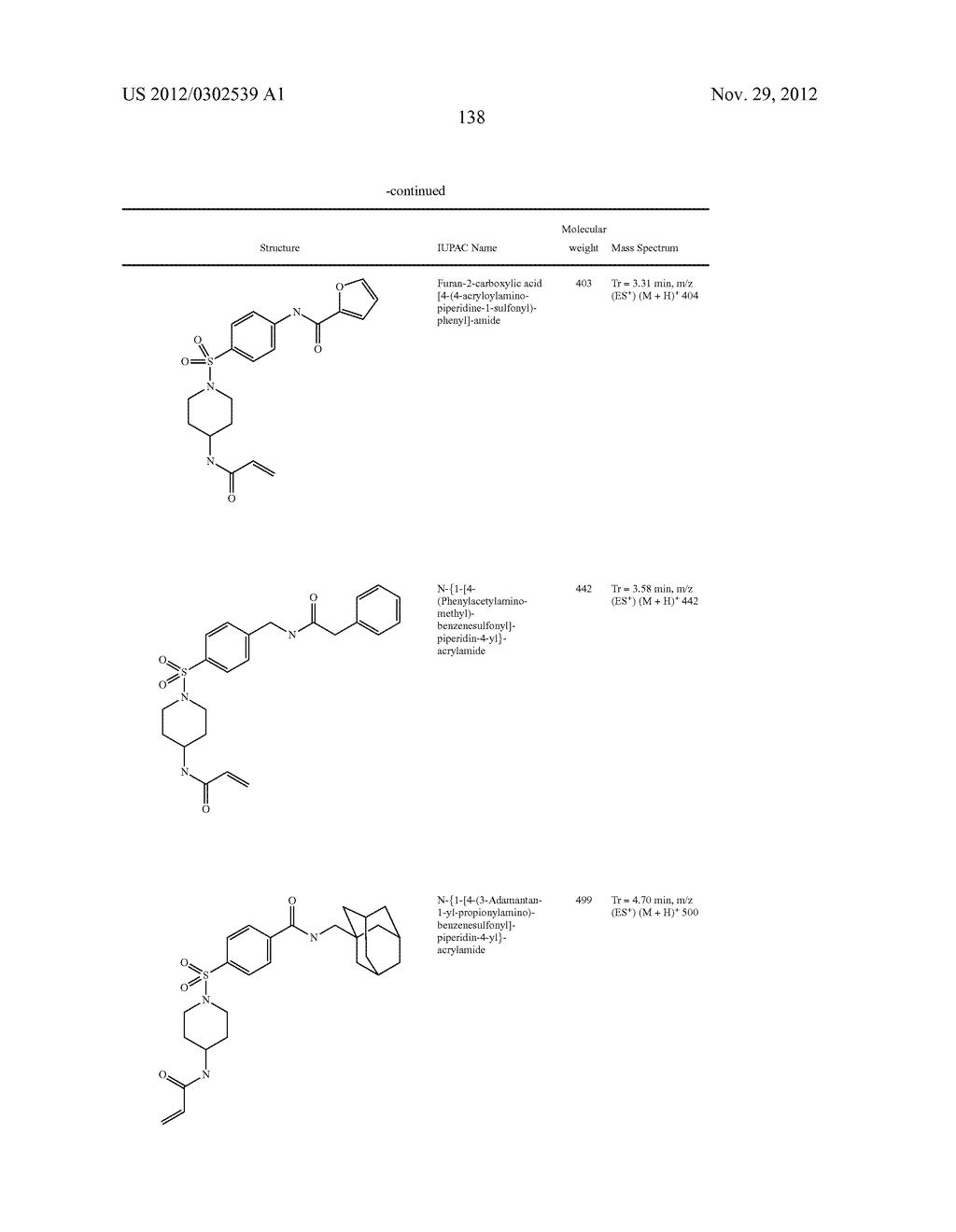 TRANSGLUTAMINASE TG2 INHIBITORS, PHARMACEUTICAL COMPOSITIONS, AND METHODS     OF USE THEREOF - diagram, schematic, and image 139