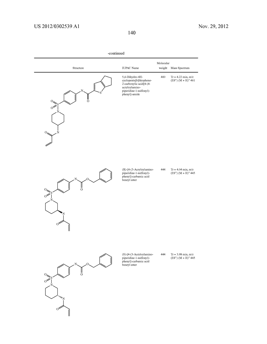 TRANSGLUTAMINASE TG2 INHIBITORS, PHARMACEUTICAL COMPOSITIONS, AND METHODS     OF USE THEREOF - diagram, schematic, and image 141