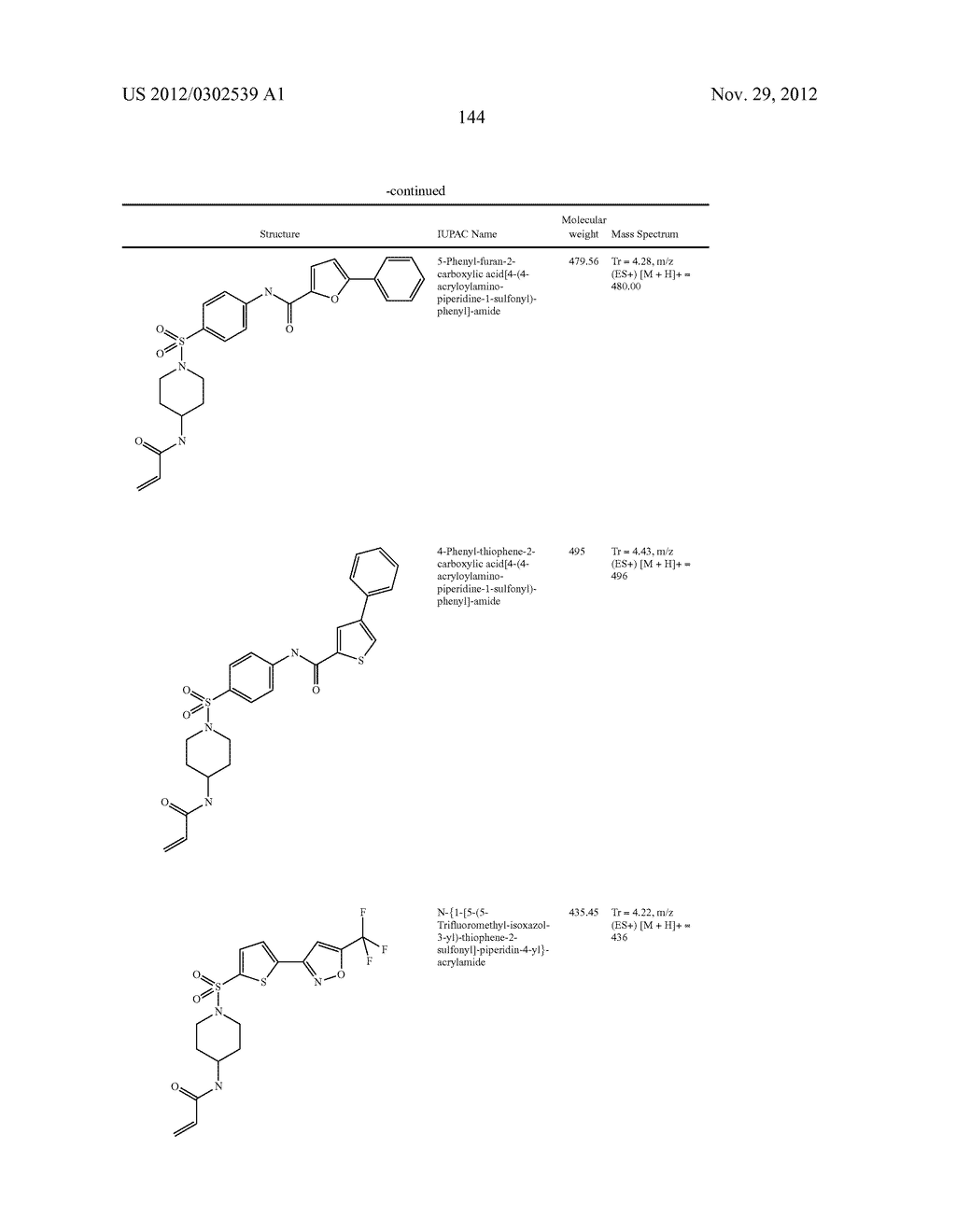 TRANSGLUTAMINASE TG2 INHIBITORS, PHARMACEUTICAL COMPOSITIONS, AND METHODS     OF USE THEREOF - diagram, schematic, and image 145